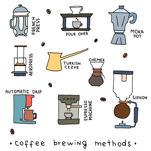 cute drawings of lots of different coffee brewing methods